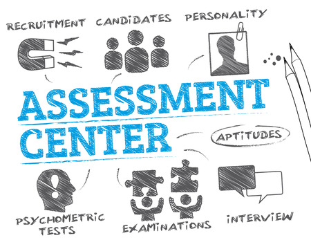 assessment: Assessment Center. Chart with keywords and icons