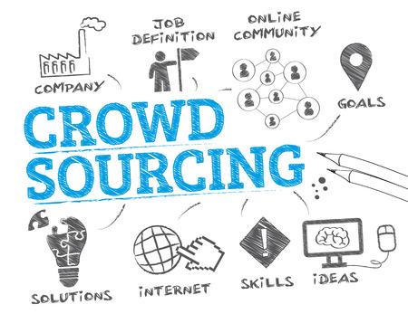 Crowdsourcing. Graphique avec des mots clés et des icônes
