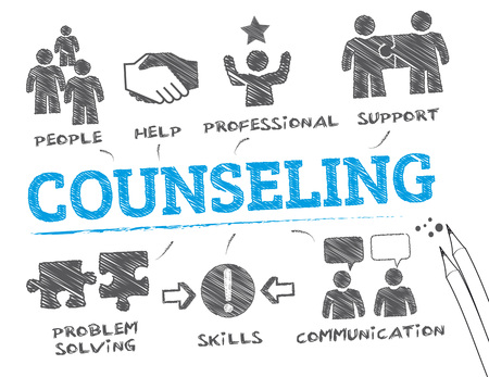 giving: counseling. Chart with keywords and icons