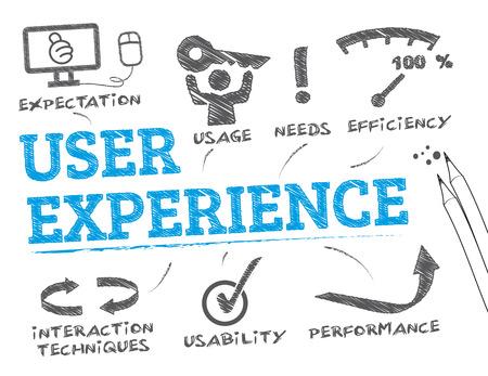 사용자 경험. 키워드 및 아이콘 차트