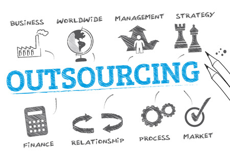 multinational: Outsourcing. Chart with keywords and icons