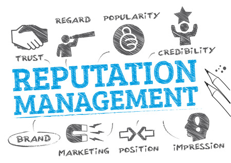 brand position: Reputation management. Chart with keywords and icons