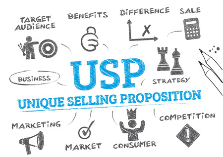 unique selling proposition: USP. Chart with keywords and icons