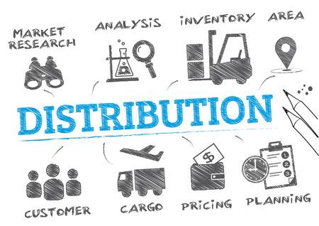 distributing: distribution. Chart with keywords and icons Illustration