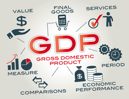 gdp concept - Infographic with Keywords and icons Stock Illustratie