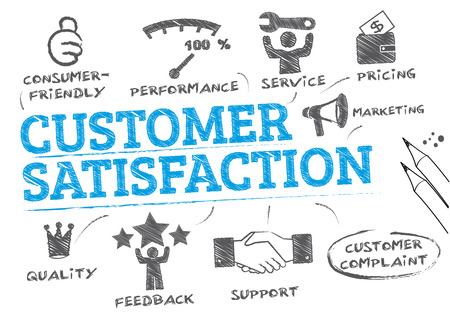 satisfaction: customer satisfaction. Chart with keywords and icons Illustration