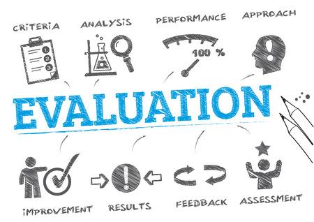 evaluacion: evaluación. Gráfico con las palabras clave y los iconos