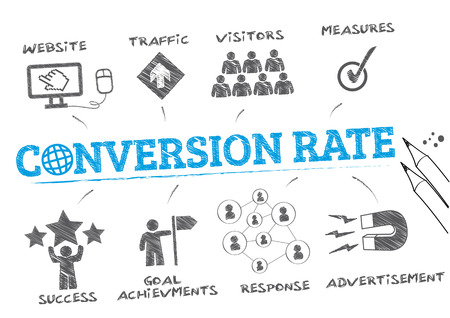 conversion: conversion rate. Chart with keywords and icons