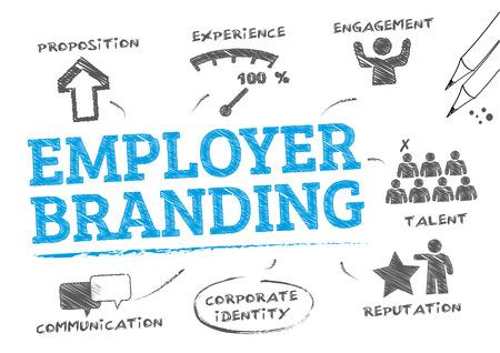 Employer branding. Wykres ze słowami kluczowymi i ikony