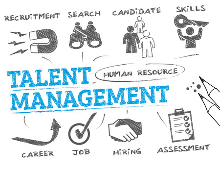 talent management: talent management. Chart with keyword and icons - Vector Illustration