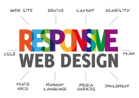 responsive: responsive web design - colorful letters Illustration