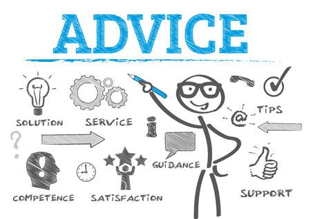 Stick figure drawing Advice concept