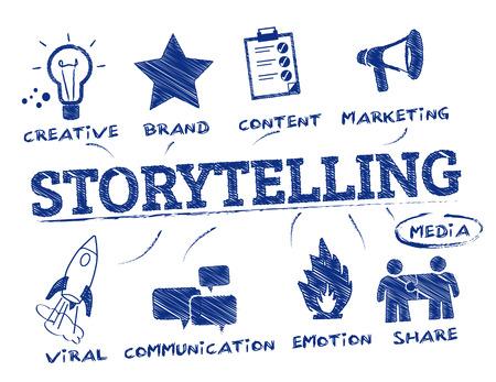 Storytelling. Chart mit Schlüsselwörter und Symbole