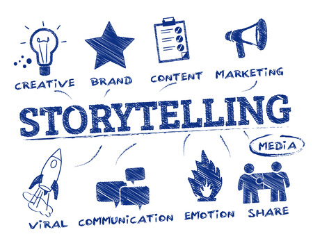 storytelling. Chart with keywords and icons Иллюстрация
