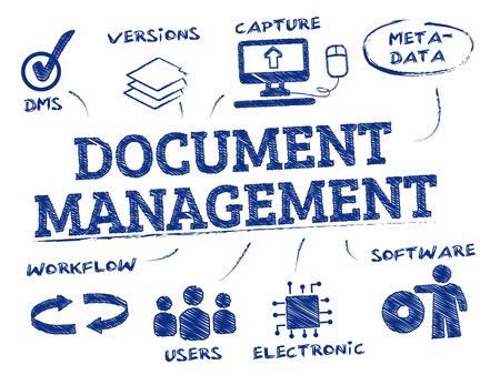 Zarządzanie dokumentami. Wykres ze słowami kluczowymi i ikony