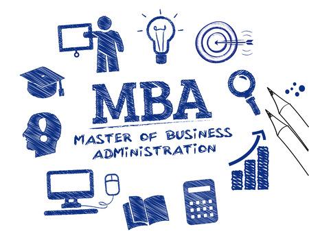 Master of Business Administration. Graphique avec des mots clés et des icônes