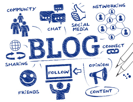 Blogging. Chart with keywords and icons Vectores