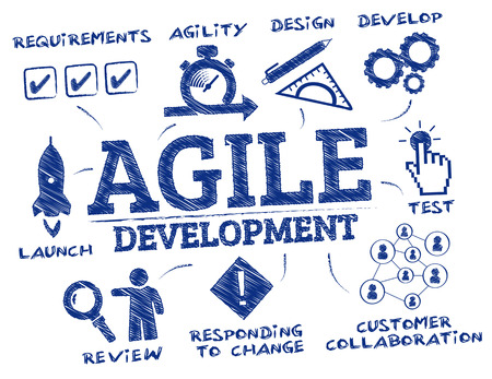 agile development. Chart with keywords and icons Ilustração