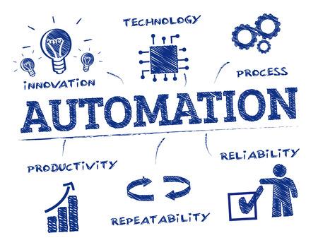 koncepcja automatyzacji. Wykres ze słowami kluczowymi i ikonami Ilustracje wektorowe