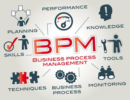 bpm: bpm - business process management concept Illustration