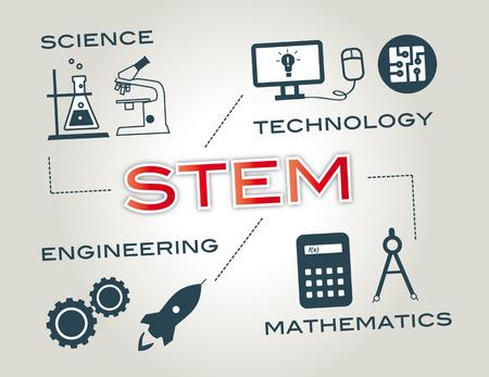 STEM-Infographic z słowami kluczowymi i ikonami