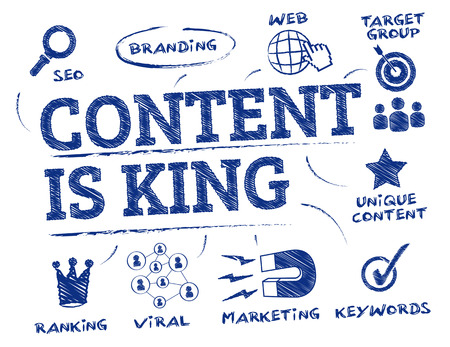 content is king. Chart with keywords and icons