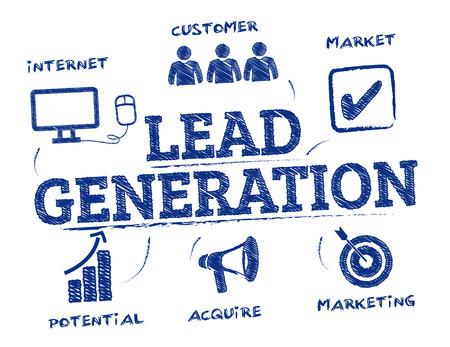 Lead generation. Grafico con le parole chiave e le icone