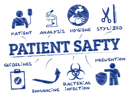 Patient safety. Chart with keywords and icons Vectores