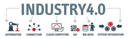 Industrie 4.0. Banner mit Schlüsselwörtern und Icons Standard-Bild - 74420055