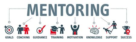 koncepcja mentoringu. baner ze słowami kluczowymi i ikonami