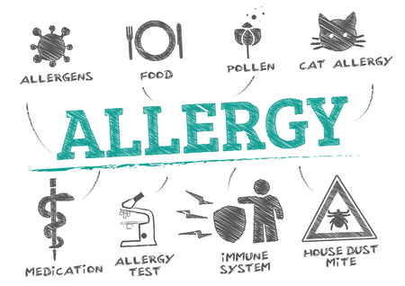 allergy concept. banner with keywords and icons