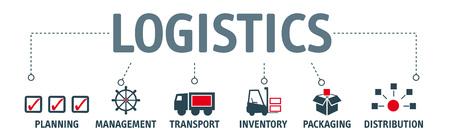 Logistique. Logistique de bannière avec des icônes de mot-clé et de vecteur Banque d'images - 77829177