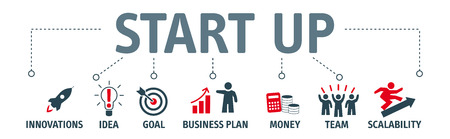 scalability: Start up banner. Chart with keywords and icons