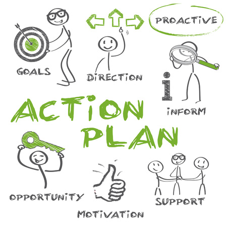 action planning. Vector illustration and stick figures