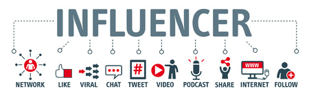 Influencers. Banner with icons and keywords