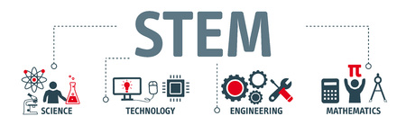 Banner STEM concept. science, technology, engineering, mathematics education word with icons