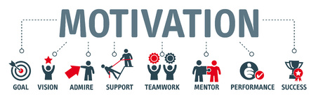 Koncepcja motywacji. Baner ze słowami kluczowymi i ikonami