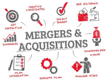 M&A 合併・買収コンセプトキーワードとアイコンを含むグラフ  イラスト・ベクター素材