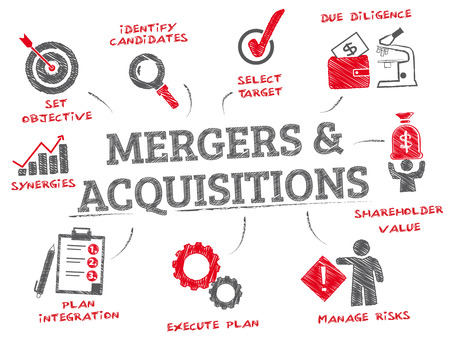M&A Merger And Acquisitions Concept. Chart with keywords and icons