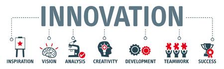 Concept d'innovation de bannière avec des icônes