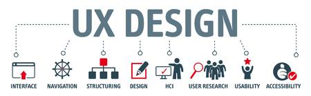 Banner user experience design. Vetores