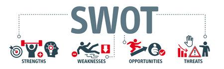 Banner SWOT Analysis concept. Punti di forza, punti deboli, minacce e opportunità dell'azienda. Illustrazione vettoriale con parole chiave e icone Vettoriali