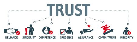Banner with trust building vector icons. Reliance, sincerity, competence, credence, assurance, commitment and integrity