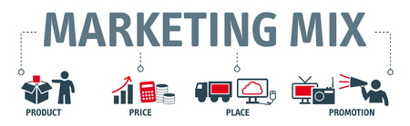 Banner 4P marketing mix model - price, product, promotion and place.