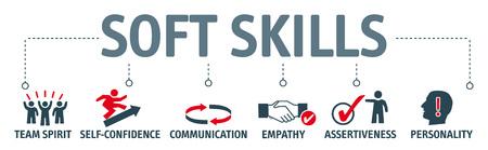 Baner słowa umiejętności miękkich z zestawem ikon i słowami kluczowymi w koncepcji zarządzania zasobami ludzkimi i szkolenia. Ilustracje wektorowe