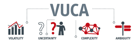 VUCA describing or to reflect on the volatility, uncertainty, complexity and ambiguity of general conditions and situations Stock Illustratie