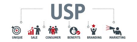 Banner Unique Selling Proposition acronym