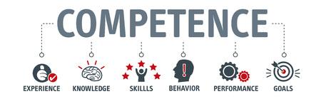 Banner concepto de competencia, habilidades y conocimientos.