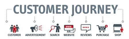 Concetto di viaggio del cliente. Processo di decisione di acquisto del cliente con parole chiave e icone Vettoriali