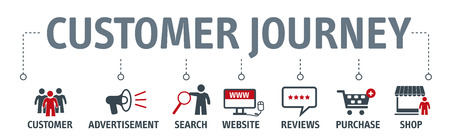 Customer journey concept. Process of customer buying decision with keywords and icons Stock Illustratie